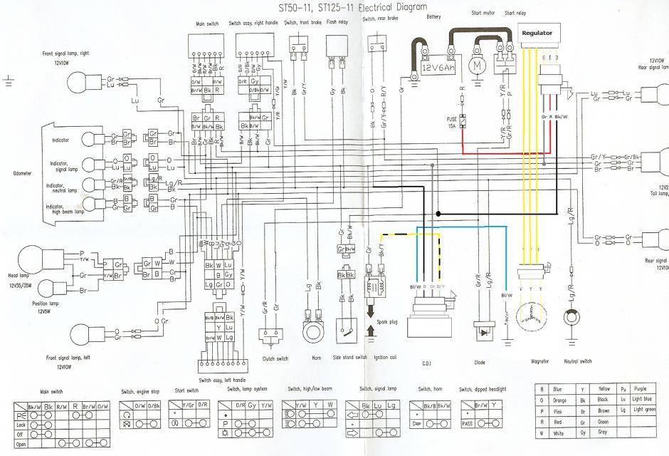 SkyTeam T-Rex (11), 180W Lichtmaschine, Gleichstromzündung