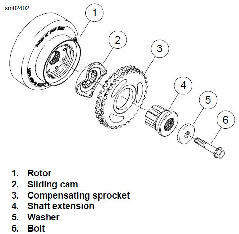1996 Audi A6 Engine Diagram 2006 Audi A6 Engine Diagram