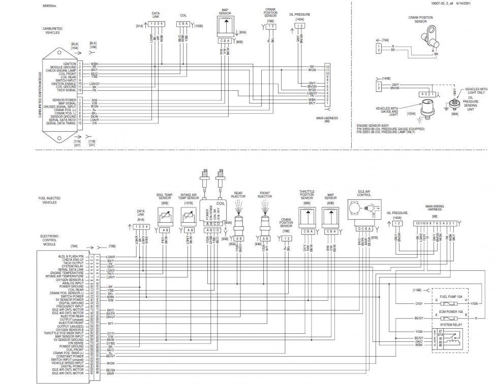 Gemütlich Harley Davidson Softail Schaltplan Fotos - Elektrische ...