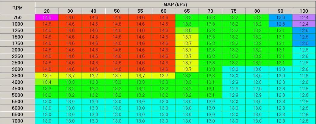 Name:  AFR Tabelle.jpg Hits: 6200 Größe:  93,5 KB